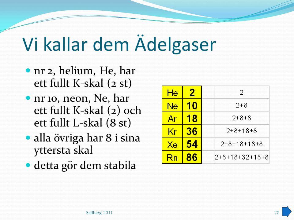 Vi kallar dem Ädelgaser nr 2, helium, He, har ett fullt K-skal (2 st) nr 10, neon, Ne, har ett fullt K-skal (2) och ett fullt L-skal (8 st) alla övrig
