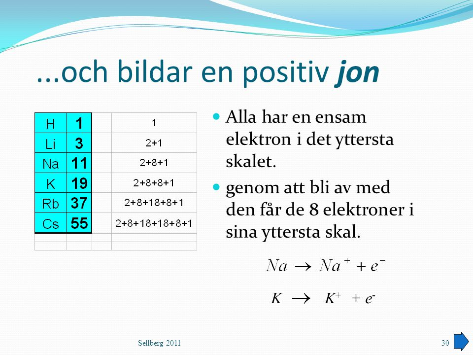 ...och bildar en positiv jon Alla har en ensam elektron i det yttersta skalet. genom att bli av med den får de 8 elektroner i sina yttersta skal. Sell