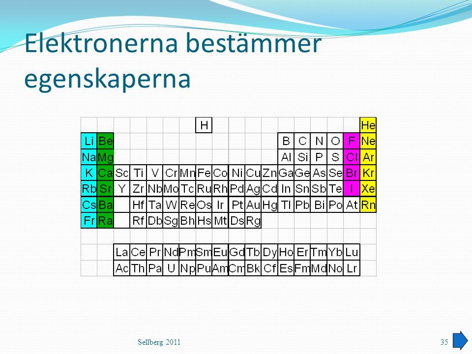 Elektronerna bestämmer egenskaperna Sellberg 201135