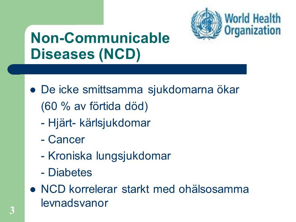 Non-Communicable Diseases (NCD) 3 De icke smittsamma sjukdomarna ökar (60 % av förtida död) - Hjärt- kärlsjukdomar - Cancer - Kroniska lungsjukdomar - Diabetes NCD korrelerar starkt med ohälsosamma levnadsvanor
