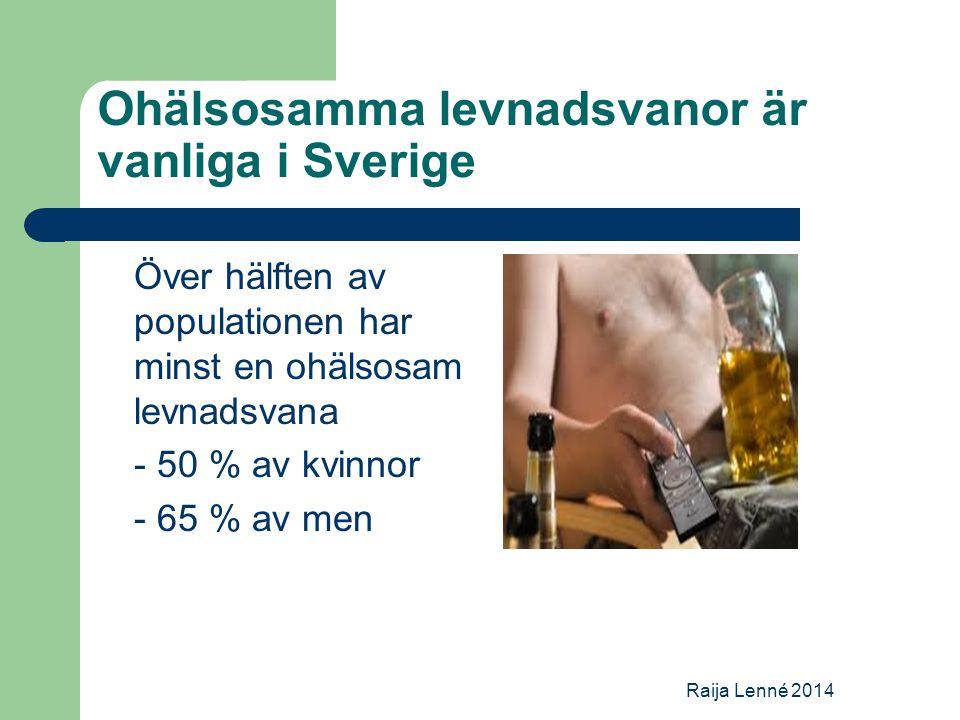 Ohälsosamma levnadsvanor är vanliga i Sverige Över hälften av populationen har minst en ohälsosam levnadsvana - 50 % av kvinnor - 65 % av men Raija Lenné 2014