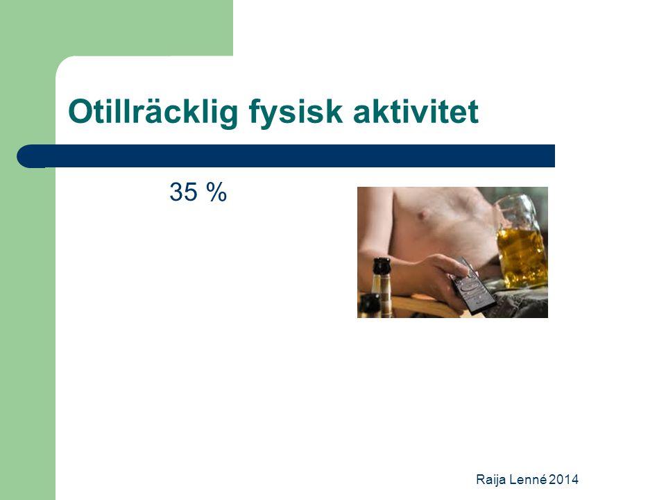 Otillräcklig fysisk aktivitet 35 % Raija Lenné 2014