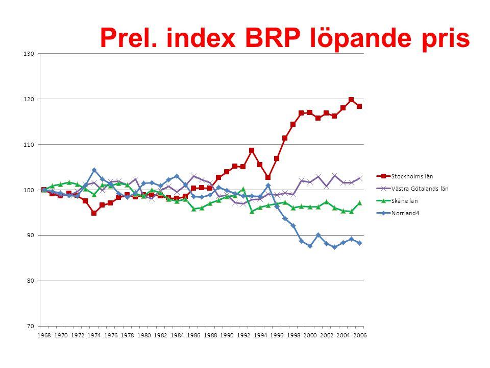 Prel. index BRP löpande pris