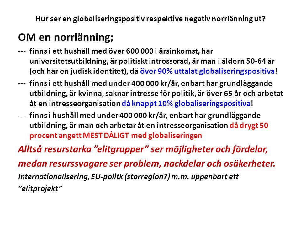 Hur ser en globaliseringspositiv respektive negativ norrlänning ut.