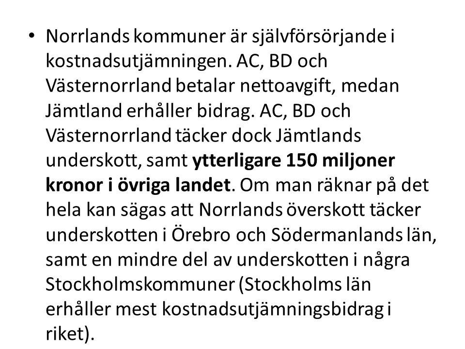 Norrlands kommuner är självförsörjande i kostnadsutjämningen.