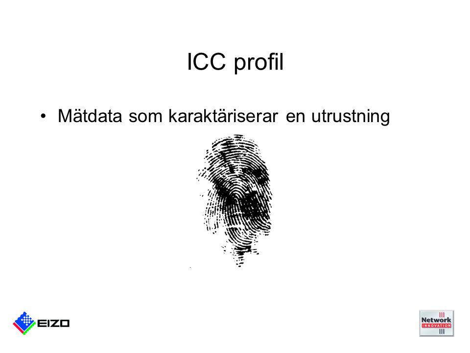ICC profil Mätdata som karaktäriserar en utrustning