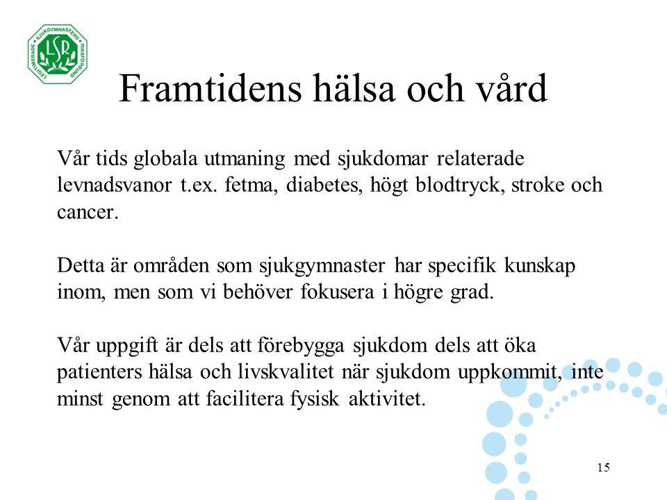 Framtidens hälsa och vård Vår tids globala utmaning med sjukdomar relaterade levnadsvanor t.ex.