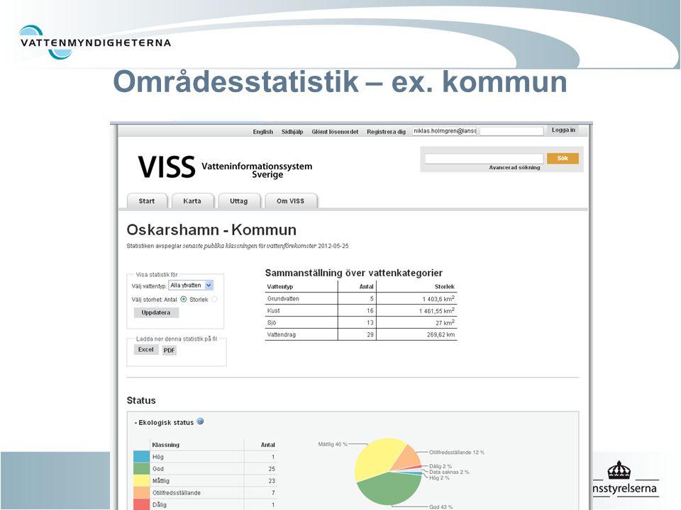 Områdesstatistik – ex. kommun