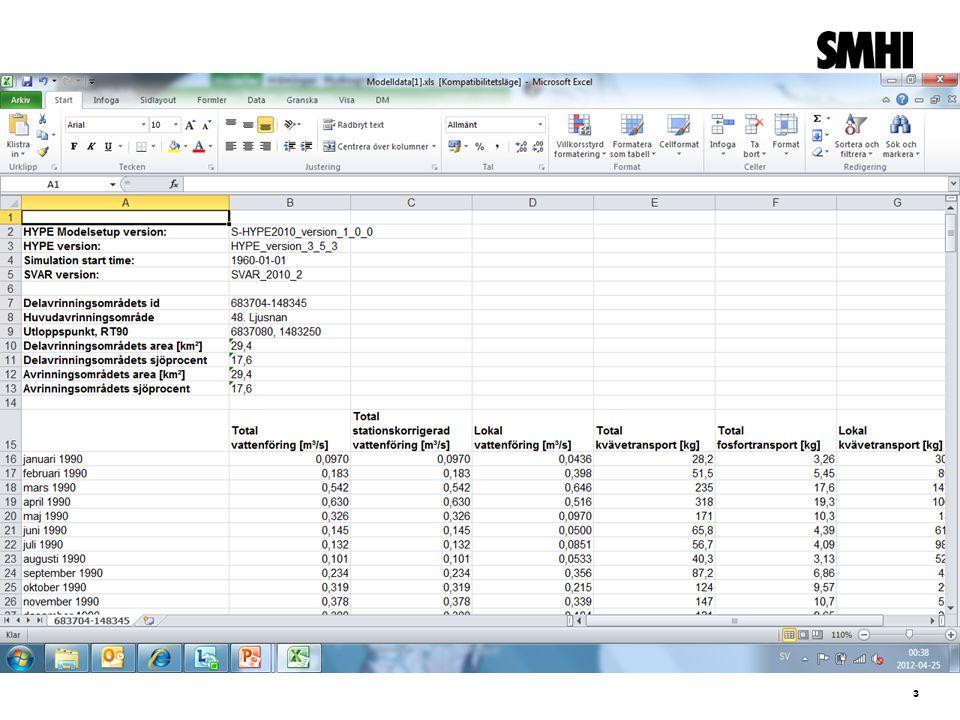 Data på djupet … …och data på bredden Vision för dataåtkomst via SMHI VattenWebb