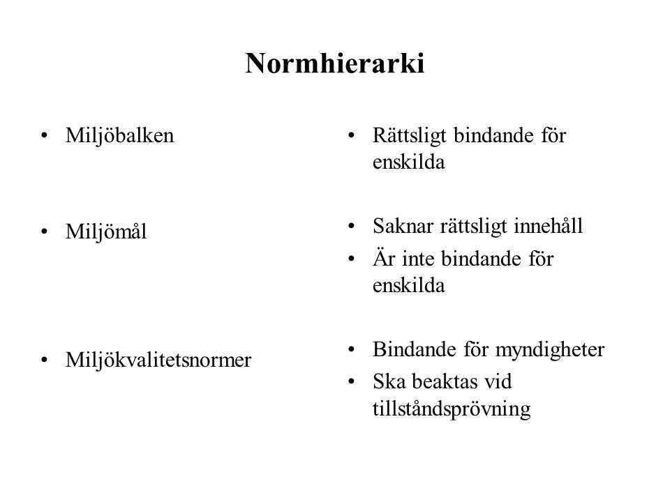Normhierarki Miljöbalken Miljömål Miljökvalitetsnormer Rättsligt bindande för enskilda Saknar rättsligt innehåll Är inte bindande för enskilda Bindand