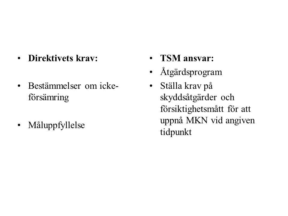 Direktivets krav: Bestämmelser om icke- försämring Måluppfyllelse TSM ansvar: Åtgärdsprogram Ställa krav på skyddsåtgärder och försiktighetsmått för a