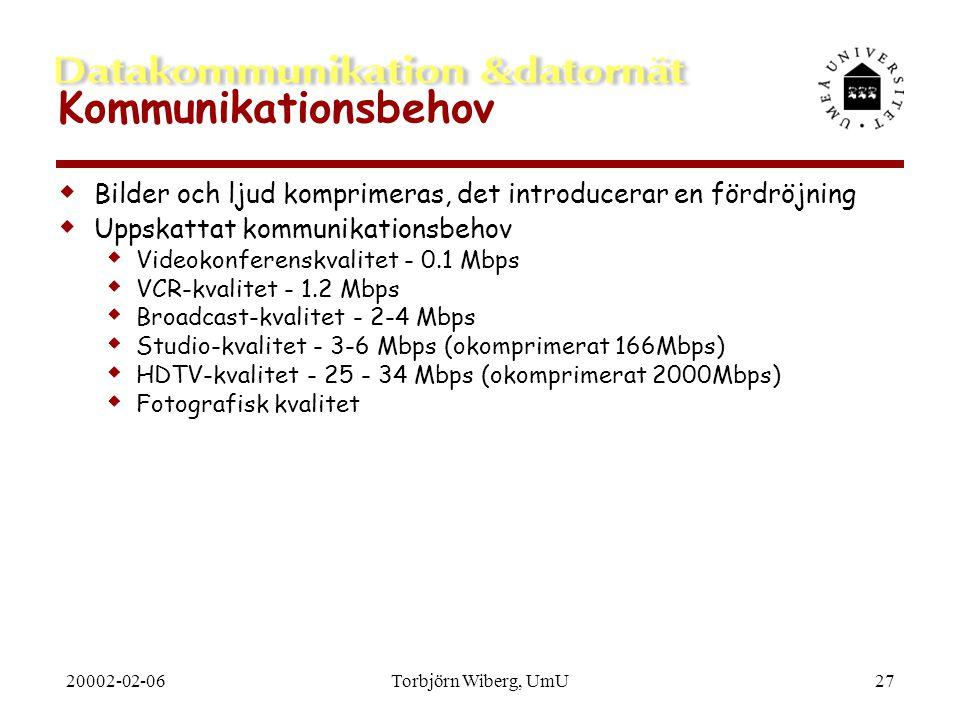 20002-02-06Torbjörn Wiberg, UmU27 Kommunikationsbehov  Bilder och ljud komprimeras, det introducerar en fördröjning  Uppskattat kommunikationsbehov