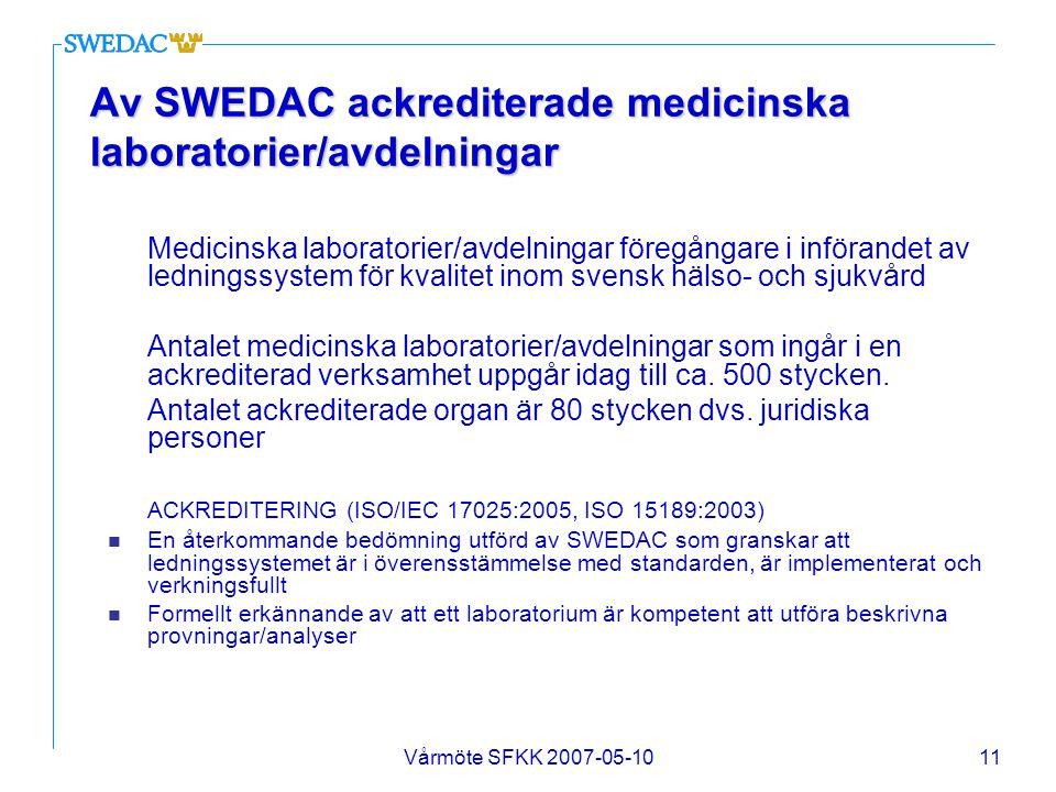 Vårmöte SFKK 2007-05-1011 Av SWEDAC ackrediterade medicinska laboratorier/avdelningar Medicinska laboratorier/avdelningar föregångare i införandet av