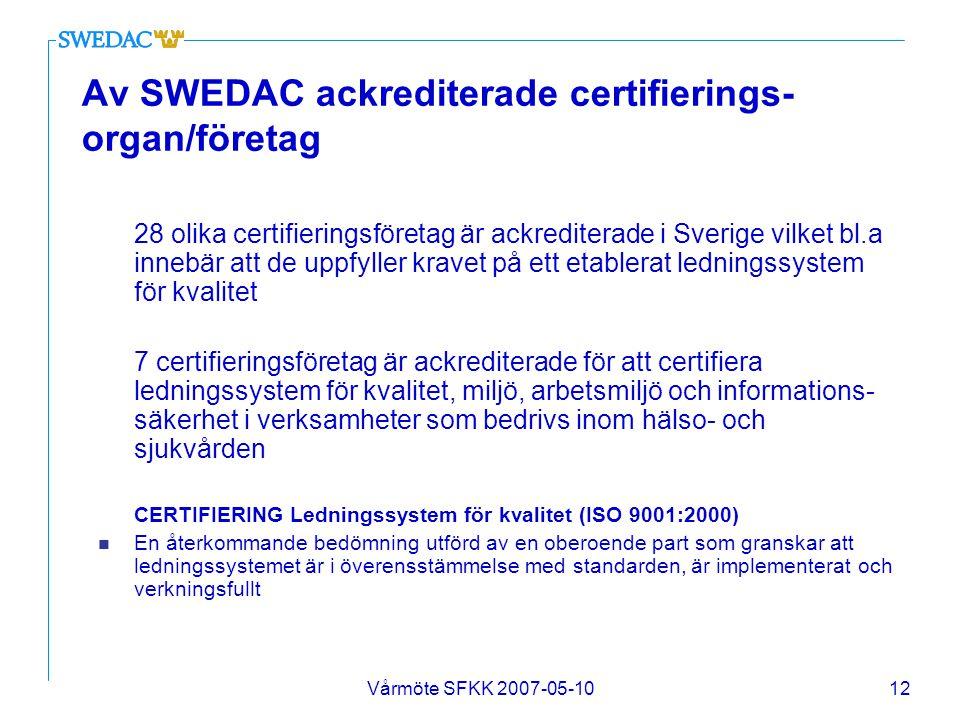 Vårmöte SFKK 2007-05-1012 Av SWEDAC ackrediterade certifierings- organ/företag 28 olika certifieringsföretag är ackrediterade i Sverige vilket bl.a in