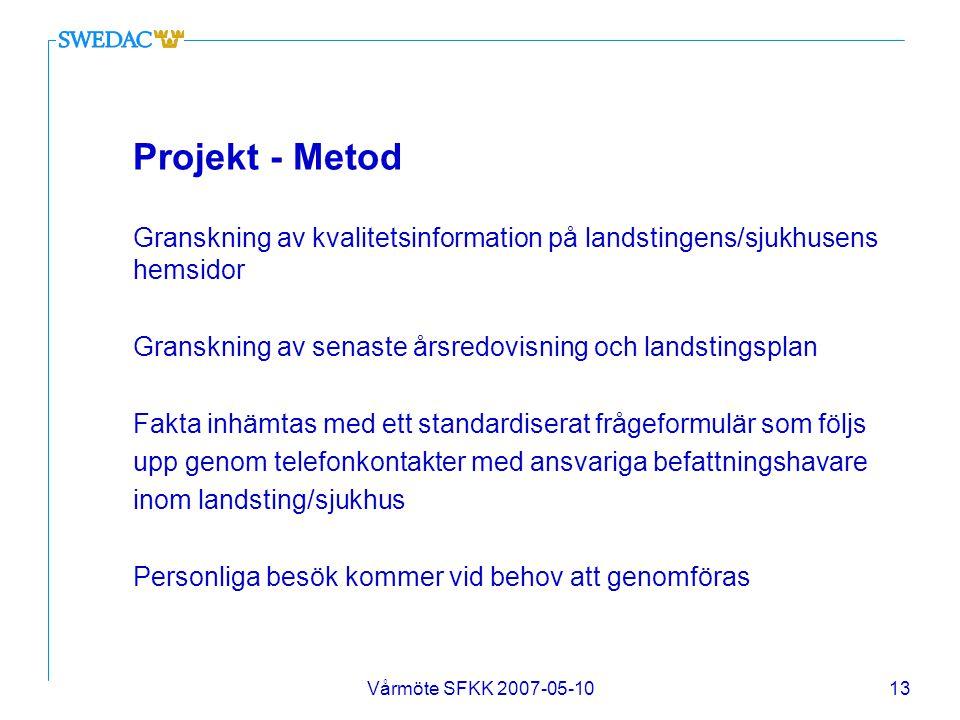 Vårmöte SFKK 2007-05-1013 Projekt - Metod Granskning av kvalitetsinformation på landstingens/sjukhusens hemsidor Granskning av senaste årsredovisning