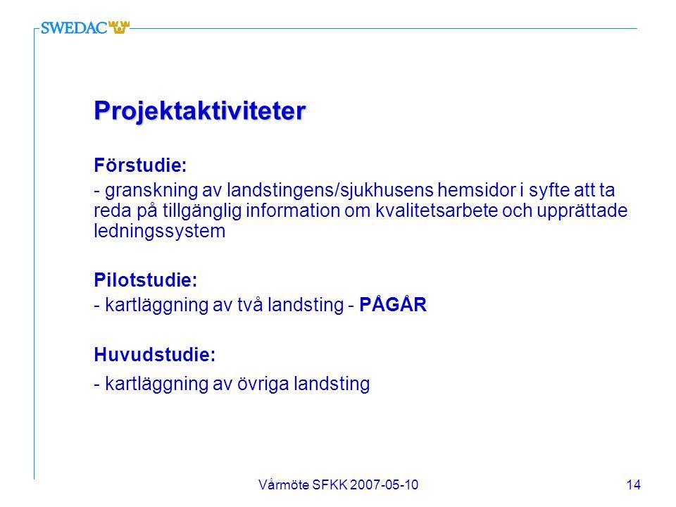 Vårmöte SFKK 2007-05-1014 Projektaktiviteter Projektaktiviteter Förstudie: - granskning av landstingens/sjukhusens hemsidor i syfte att ta reda på til