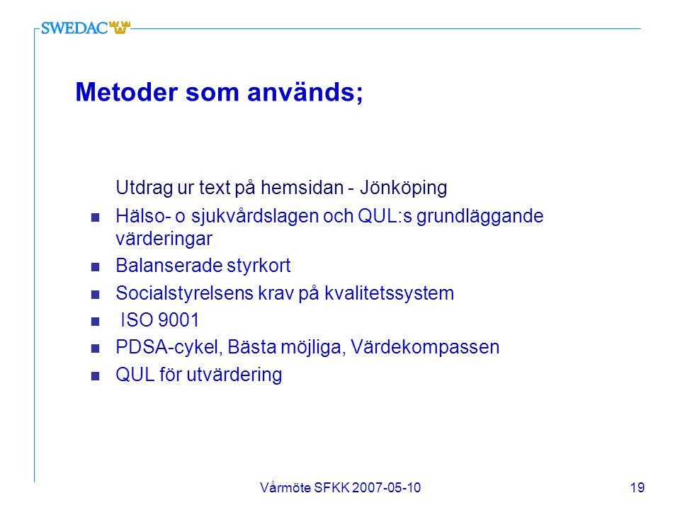 Vårmöte SFKK 2007-05-1019 Metoder som används; Utdrag ur text på hemsidan - Jönköping n Hälso- o sjukvårdslagen och QUL:s grundläggande värderingar n
