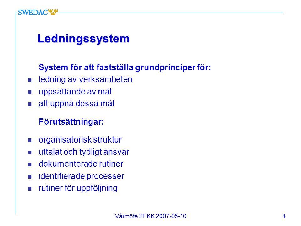 Vårmöte SFKK 2007-05-104 Ledningssystem Ledningssystem System för att fastställa grundprinciper för: n ledning av verksamheten n uppsättande av mål n