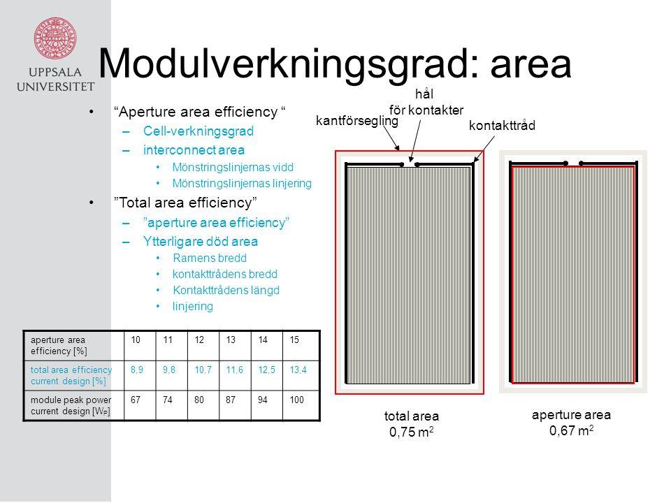 """Modulverkningsgrad: area """"Aperture area efficiency """" –Cell-verkningsgrad –interconnect area Mönstringslinjernas vidd Mönstringslinjernas linjering """"To"""