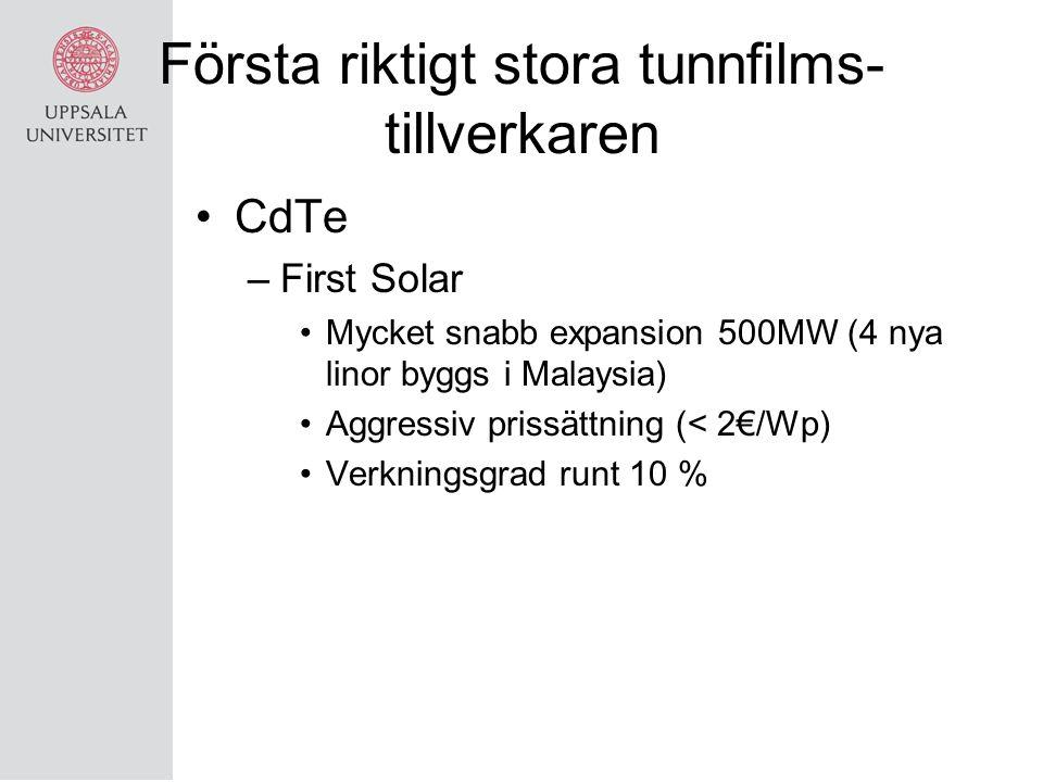 Första riktigt stora tunnfilms- tillverkaren CdTe –First Solar Mycket snabb expansion 500MW (4 nya linor byggs i Malaysia) Aggressiv prissättning (< 2€/Wp) Verkningsgrad runt 10 %
