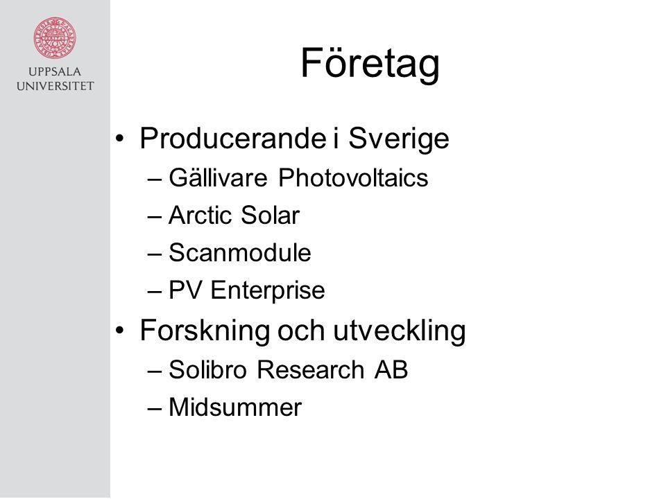 Företag Producerande i Sverige –Gällivare Photovoltaics –Arctic Solar –Scanmodule –PV Enterprise Forskning och utveckling –Solibro Research AB –Midsummer