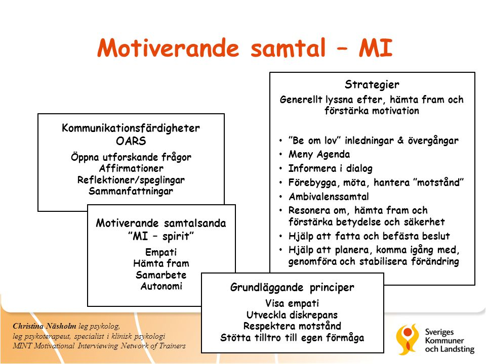 """Motiverande samtal – MI Strategier Generellt lyssna efter, hämta fram och förstärka motivation """"Be om lov"""" inledningar & övergångar Meny Agenda Inform"""