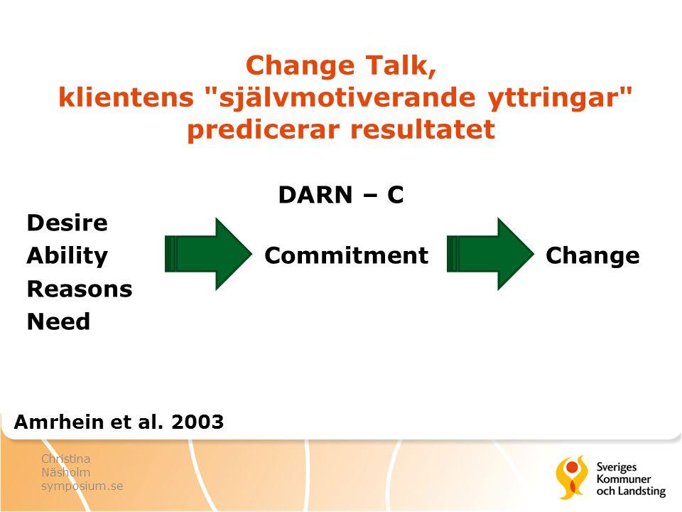 Change Talk, klientens