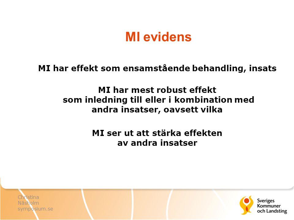 Meny – Agenda Användningsområden Ta upp och komma in på en SAK Närma sig ett tema som är potentiellt sensitivt Informera, när innehållet är komplext Ge råd, rekommendation, förslag Kartläggning, utredning samt feed back Behandlingsplanering Insats-, åtgärdsplanering Christina Näsholm symposium.se