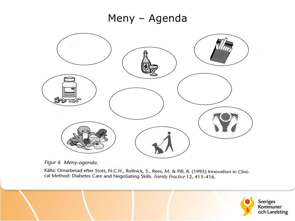 Meny – Agenda