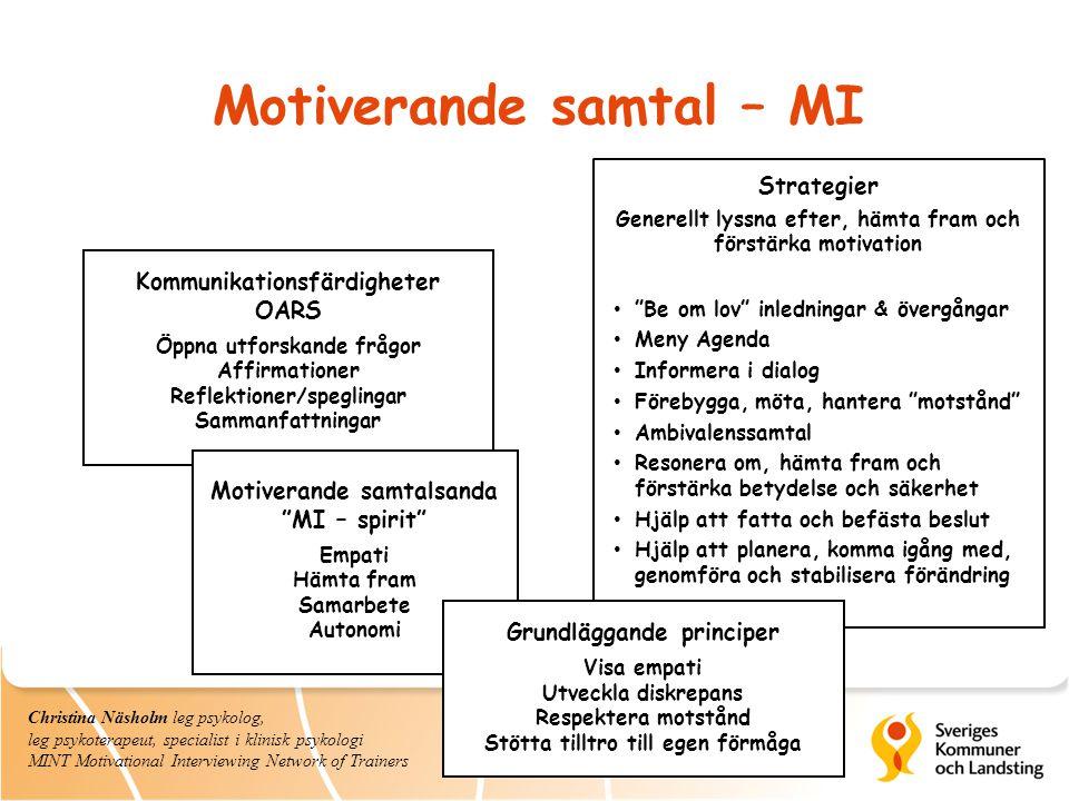 Huvudstrategin i MI Fokus på förändringens språk Att lyssna efter, hämta fram och förstärka klientens egenformulerade motivation Change talk Christina Näsholm symposium.se
