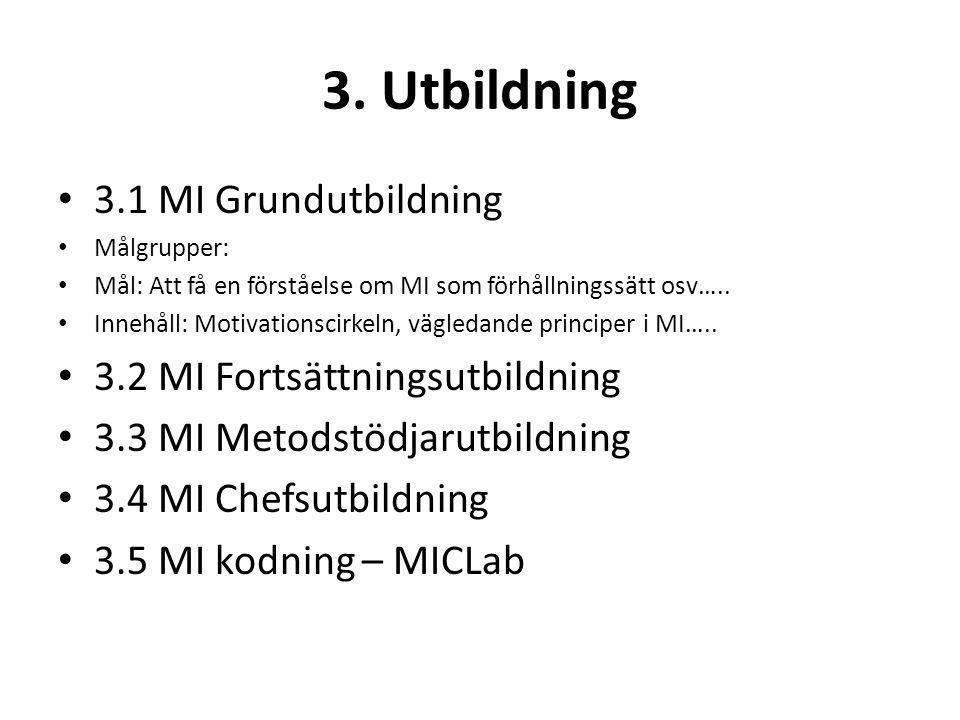 3. Utbildning 3.1 MI Grundutbildning Målgrupper: Mål: Att få en förståelse om MI som förhållningssätt osv….. Innehåll: Motivationscirkeln, vägledande