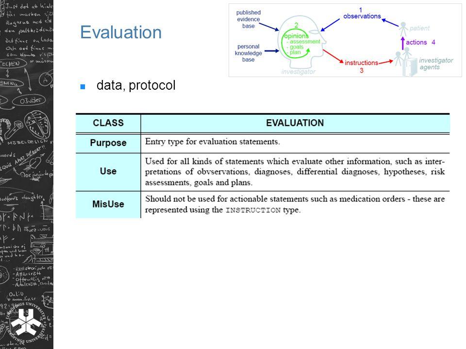 Evaluation data, protocol