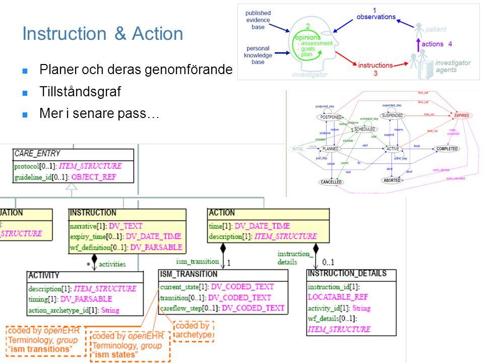 Instruction & Action Planer och deras genomförande Tillståndsgraf Mer i senare pass…