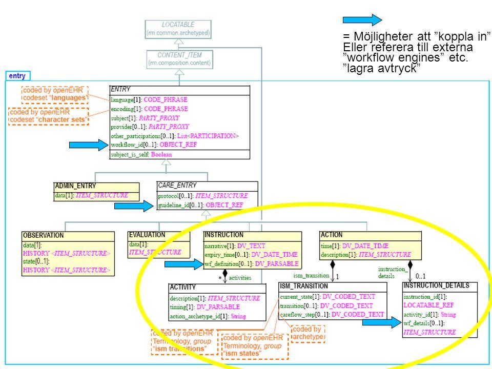 """= Möjligheter att """"koppla in"""" Eller referera till externa """"workflow engines"""" etc. """"lagra avtryck"""""""