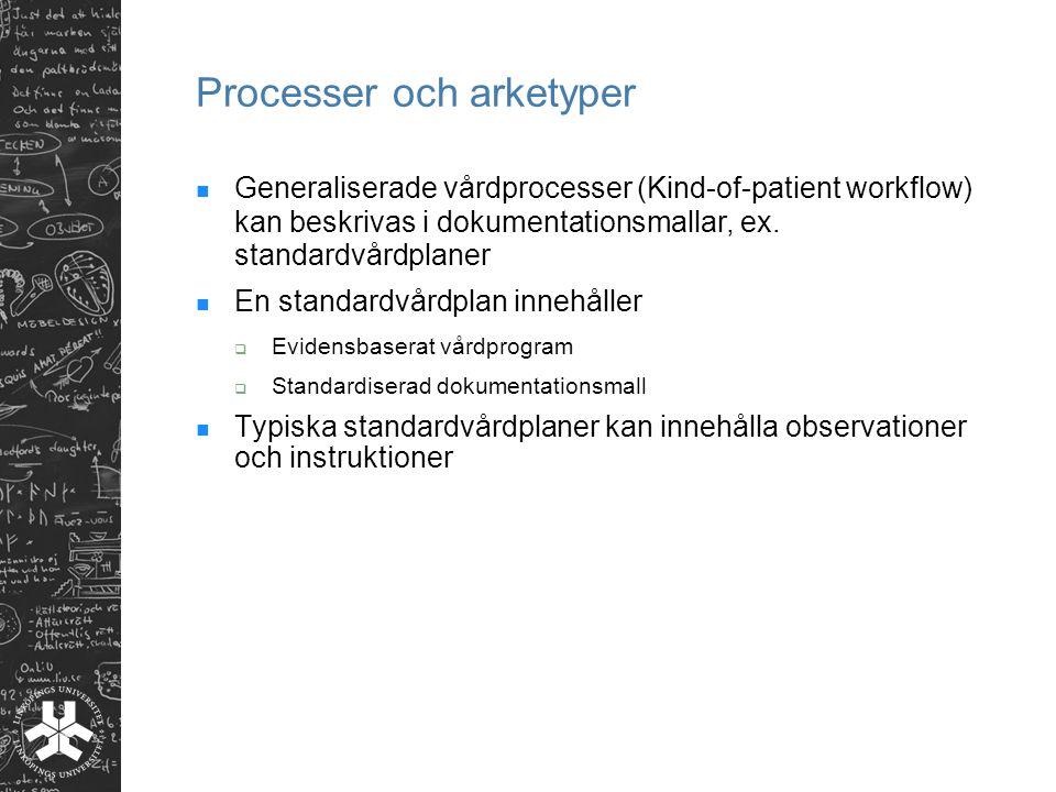 Processer och arketyper Generaliserade vårdprocesser (Kind-of-patient workflow) kan beskrivas i dokumentationsmallar, ex. standardvårdplaner En standa