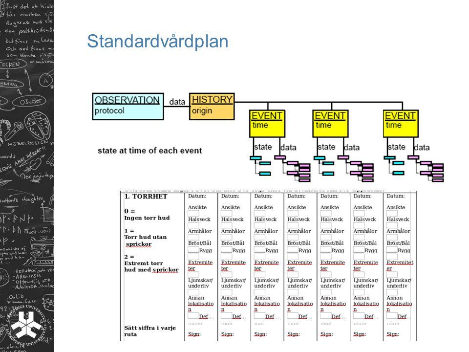 Standardvårdplan