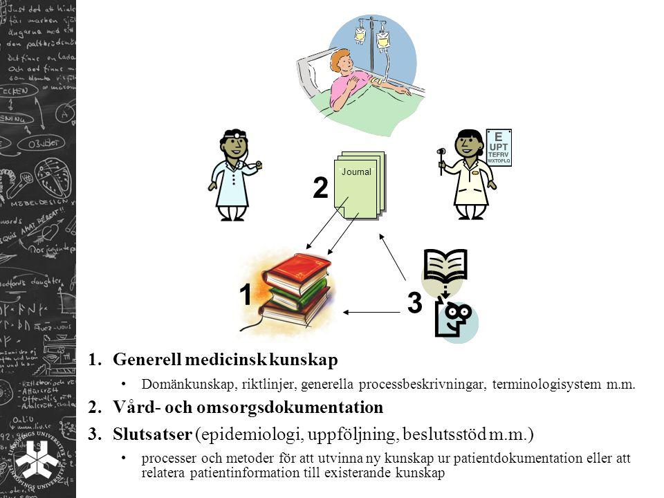 1.Generell medicinsk kunskap Domänkunskap, riktlinjer, generella processbeskrivningar, terminologisystem m.m. 2.Vård- och omsorgsdokumentation 3.Sluts