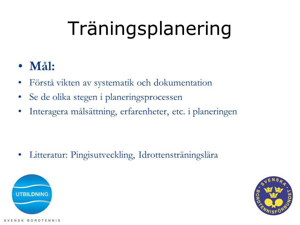 Träningsplanering Mål: Förstå vikten av systematik och dokumentation Se de olika stegen i planeringsprocessen Interagera målsättning, erfarenheter, etc.