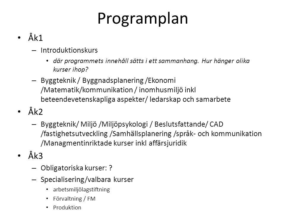 Programplan Åk1 – Introduktionskurs där programmets innehåll sätts i ett sammanhang.