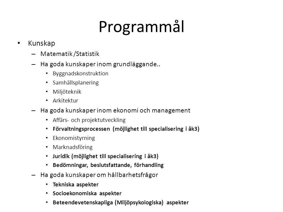 Programmål Kunskap – Matematik /Statistik – Ha goda kunskaper inom grundläggande..