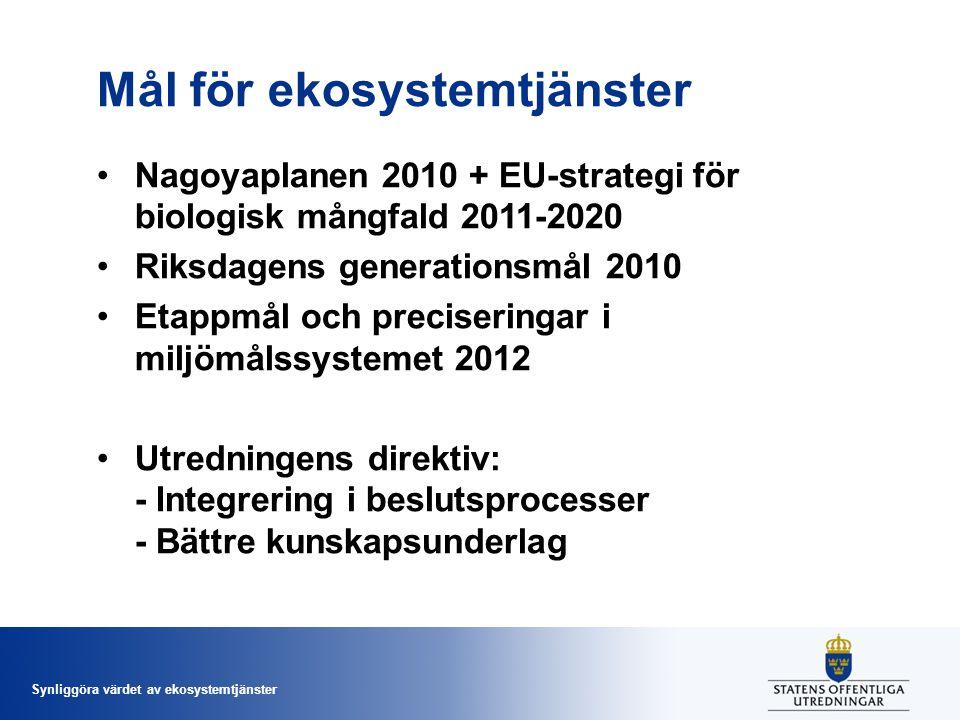 Synliggöra värdet av ekosystemtjänster Mål för ekosystemtjänster Nagoyaplanen 2010 + EU-strategi för biologisk mångfald 2011-2020 Riksdagens generatio