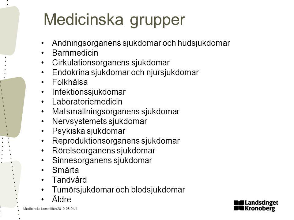 Medicinska kommittén 2010-05-04/4 Medicinska grupper Andningsorganens sjukdomar och hudsjukdomar Barnmedicin Cirkulationsorganens sjukdomar Endokrina