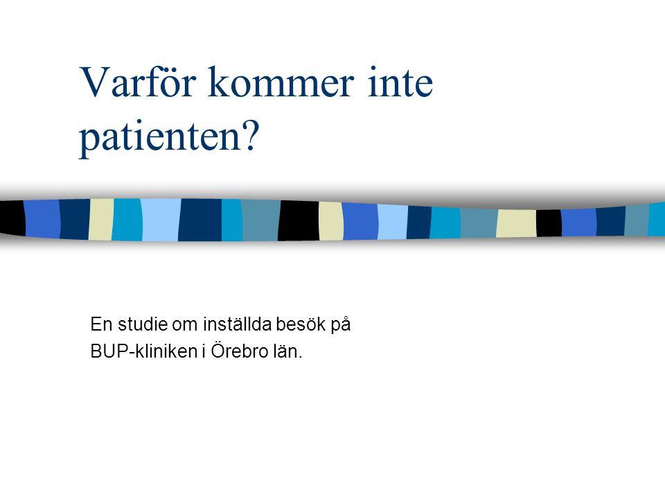 Varför kommer inte patienten? En studie om inställda besök på BUP-kliniken i Örebro län.