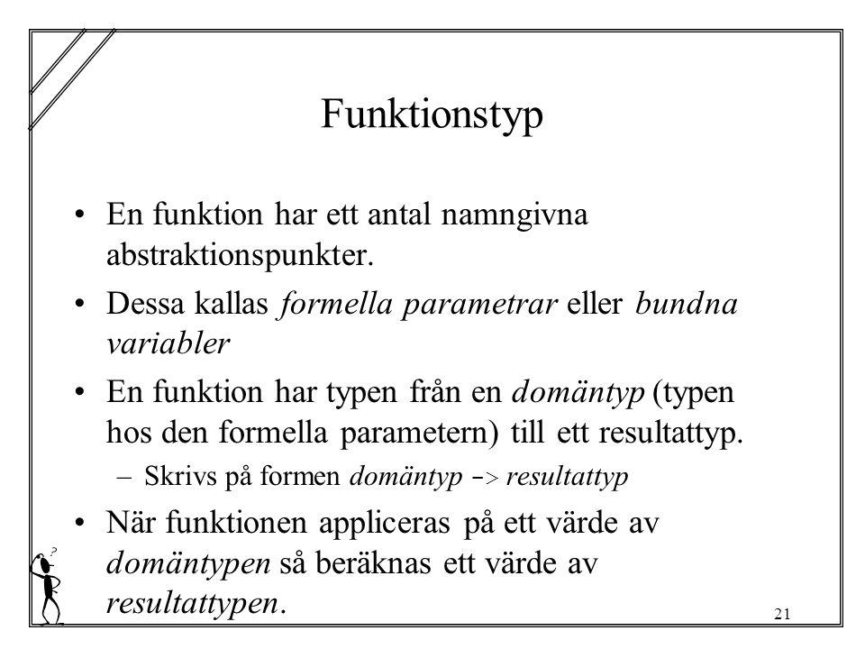 21 Funktionstyp En funktion har ett antal namngivna abstraktionspunkter.