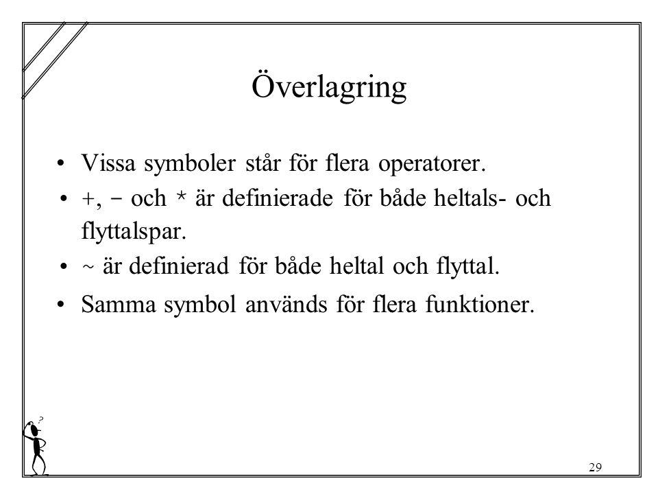 29 Överlagring Vissa symboler står för flera operatorer.