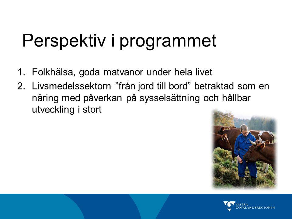 Perspektiv i programmet 1.Folkhälsa, goda matvanor under hela livet 2.Livsmedelssektorn från jord till bord betraktad som en näring med påverkan på sysselsättning och hållbar utveckling i stort