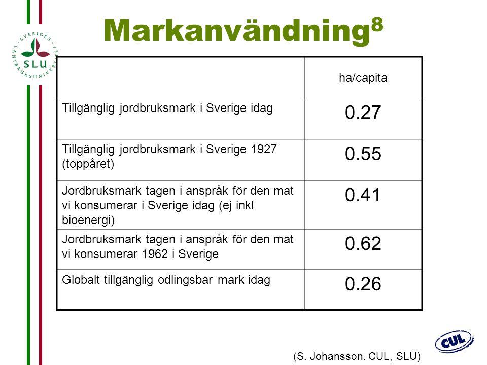 28 Markanvändning 8 ha/capita Tillgänglig jordbruksmark i Sverige idag 0.27 Tillgänglig jordbruksmark i Sverige 1927 (toppåret) 0.55 Jordbruksmark tag