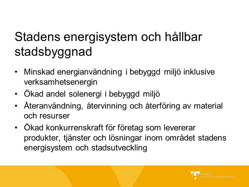 Stadens energisystem och hållbar stadsbyggnad Minskad energianvändning i bebyggd miljö inklusive verksamhetsenergin Ökad andel solenergi i bebyggd mil