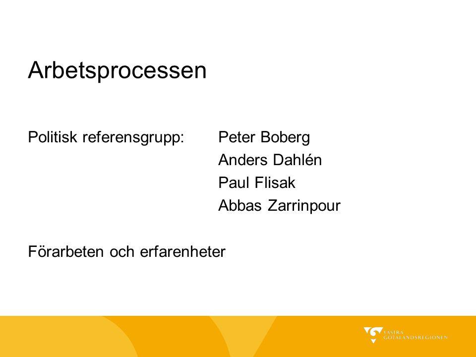 Arbetsprocessen Politisk referensgrupp:Peter Boberg Anders Dahlén Paul Flisak Abbas Zarrinpour Förarbeten och erfarenheter