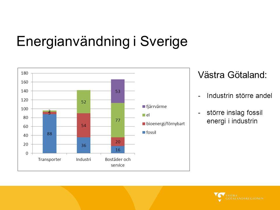 Utmaningarna i Västra Götaland -Transportområdet hög fossil energianvändning (hanteras av transporthandlingsprogrammet) -Energikrävande industri och dessutom stor del av landets petro- och kemiindusti med stora inslag av fossil energi -Bostäder och service stor energianvändning, uppvärmning och ökande elanvändning